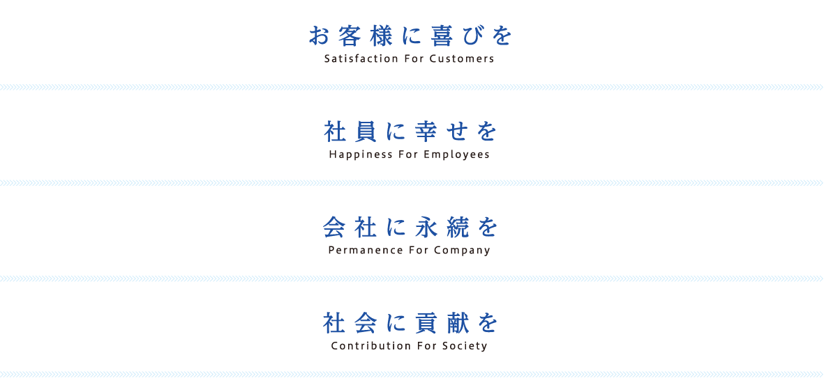 お客様に喜びを Satisfaction For Customers/社員に幸せを Happiness For Employees/会社に永続を Permanence For Company/社会に貢献を Contribution For Society